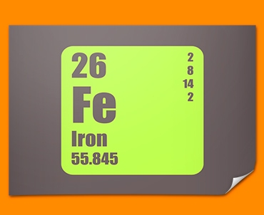 Iron periodic table of elements poster - Iron on the periodic table ...