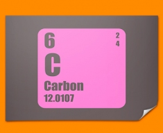 Carbon Periodic Table of Elements Poster