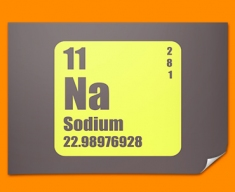 Sodium Periodic Table of Elements Poster